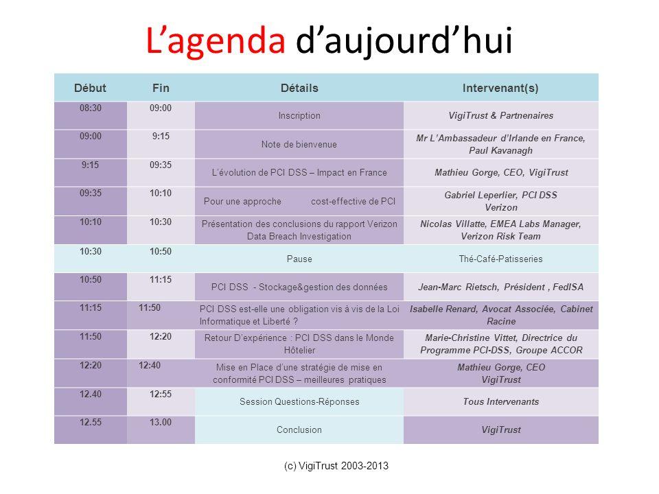 Lagenda daujourdhui (c) VigiTrust 2003-2013 DébutFinDétailsIntervenant(s) 08:3009:00 InscriptionVigiTrust & Partnenaires 09:009:15 Note de bienvenue M