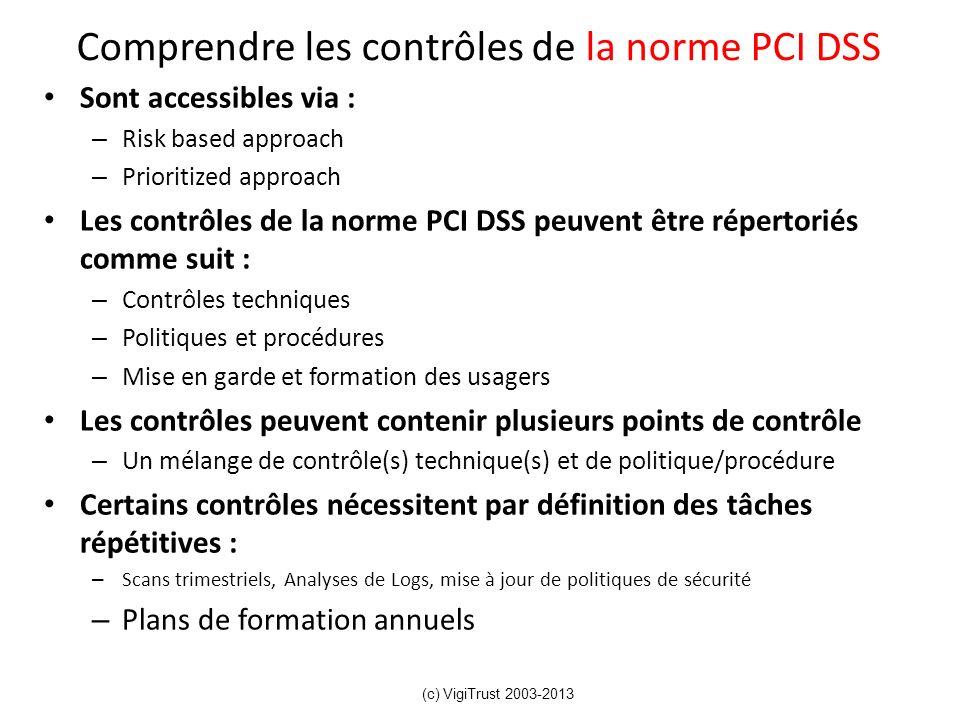 Comprendre les contrôles de la norme PCI DSS Sont accessibles via : – Risk based approach – Prioritized approach Les contrôles de la norme PCI DSS peu