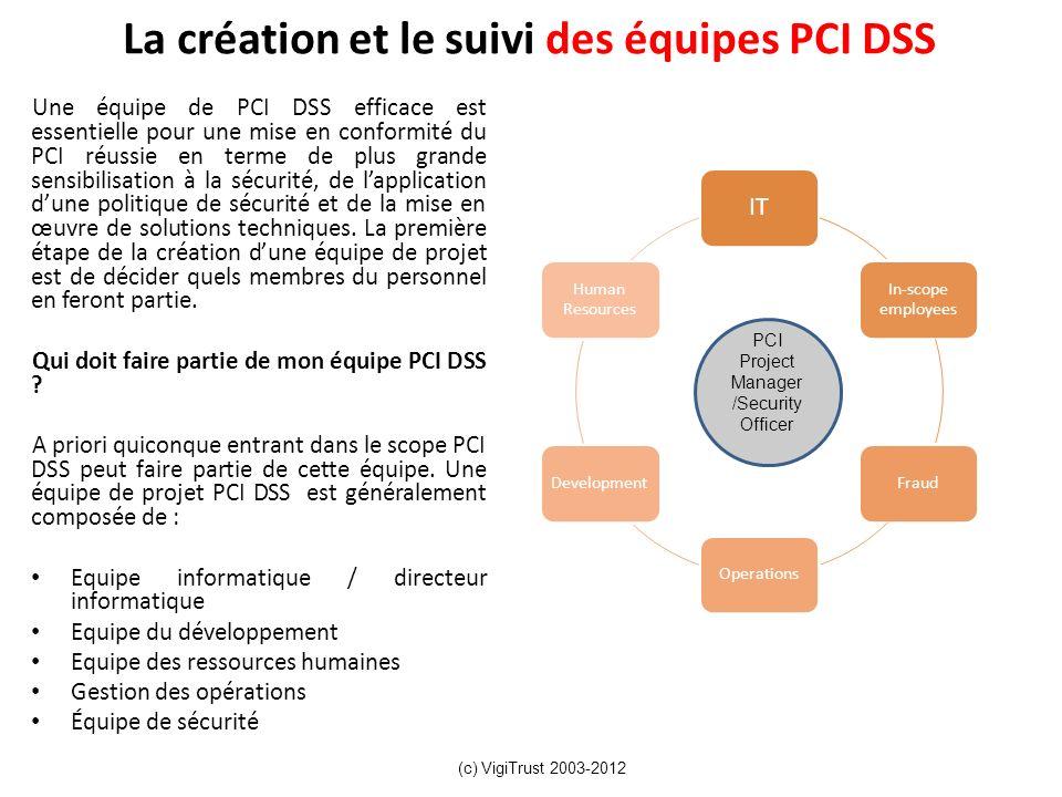 La création et le suivi des équipes PCI DSS Une équipe de PCI DSS efficace est essentielle pour une mise en conformité du PCI réussie en terme de plus