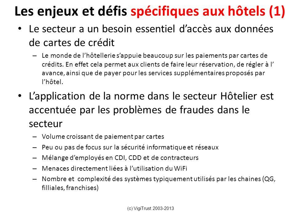 Les enjeux et défis spécifiques aux hôtels (1) Le secteur a un besoin essentiel daccès aux données de cartes de crédit – Le monde de lhôtellerie sappu