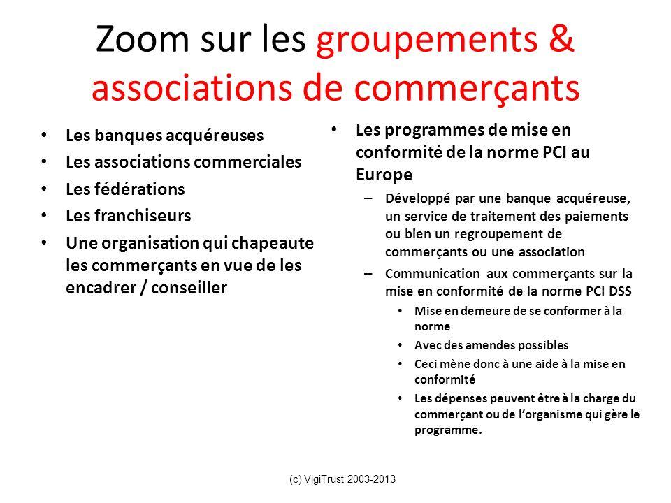 Zoom sur les groupements & associations de commerçants Les banques acquéreuses Les associations commerciales Les fédérations Les franchiseurs Une orga