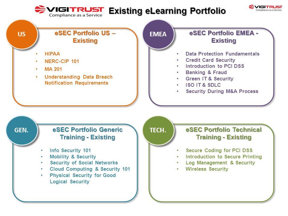 eSEC Portfolio US – Existing HIPAA NERC-CIP 101 MA 201 Understanding Data Breach Notification Requirements US Existing eLearning Portfolio eSEC Portfo