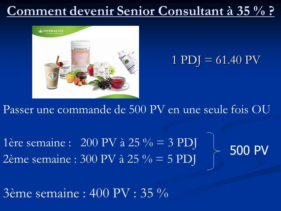 Comment devenir Senior Consultant à 35 % ? 1 PDJ = 61.40 PV Passer une commande de 500 PV en une seule fois OU 1ère semaine : 200 PV à 25 % = 3 PDJ 2è