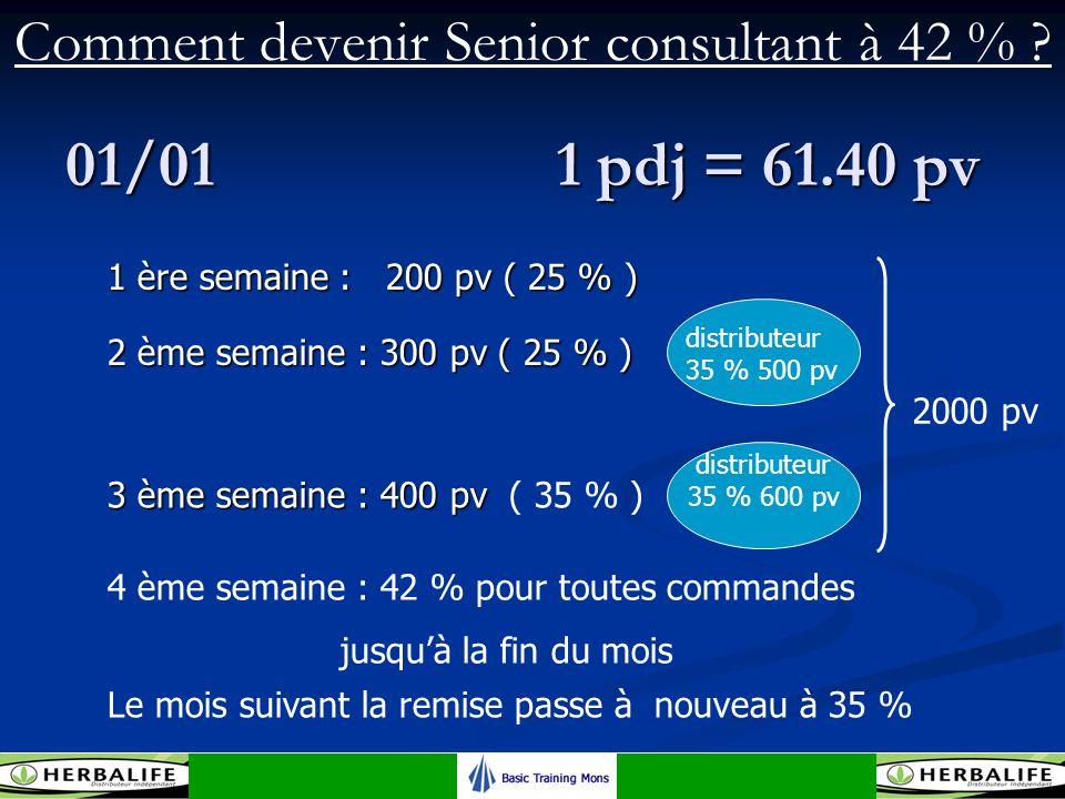 01/01 1 pdj = 61.40 pv Comment devenir Senior consultant à 42 % ? 1 ère semaine : 200 pv ( 25 % ) 2 ème semaine : 300 pv ( 25 % ) 3 ème semaine : 400