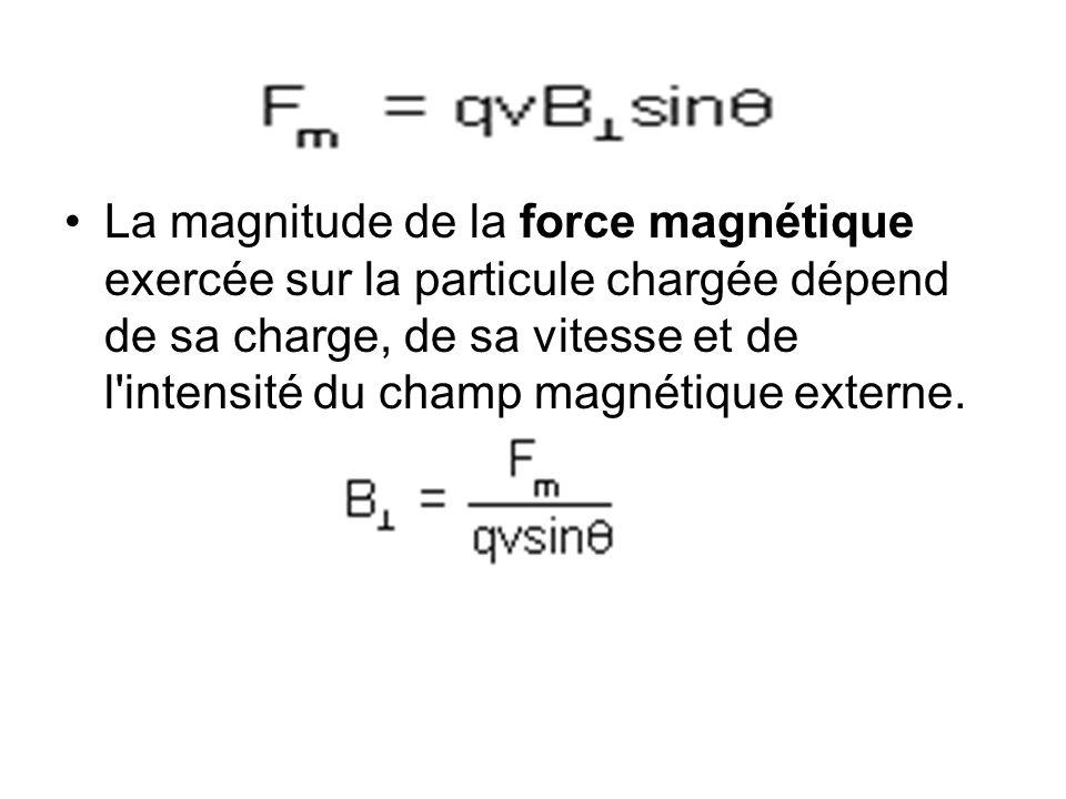 La magnitude de la force magnétique exercée sur la particule chargée dépend de sa charge, de sa vitesse et de l'intensité du champ magnétique externe.