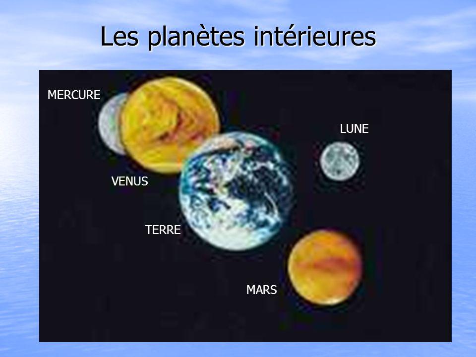 Les planètes intérieures TERRE VENUS MERCURE MARS LUNE