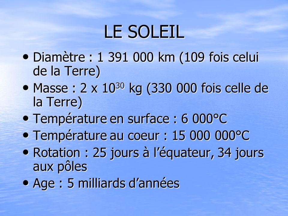 LE SOLEIL Diamètre : 1 391 000 km (109 fois celui de la Terre) Diamètre : 1 391 000 km (109 fois celui de la Terre) Masse : 2 x 10 30 kg (330 000 fois
