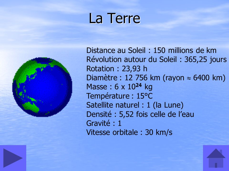 La Terre Distance au Soleil : 150 millions de km Révolution autour du Soleil : 365,25 jours Rotation : 23,93 h Diamètre : 12 756 km (rayon 6400 km) Ma
