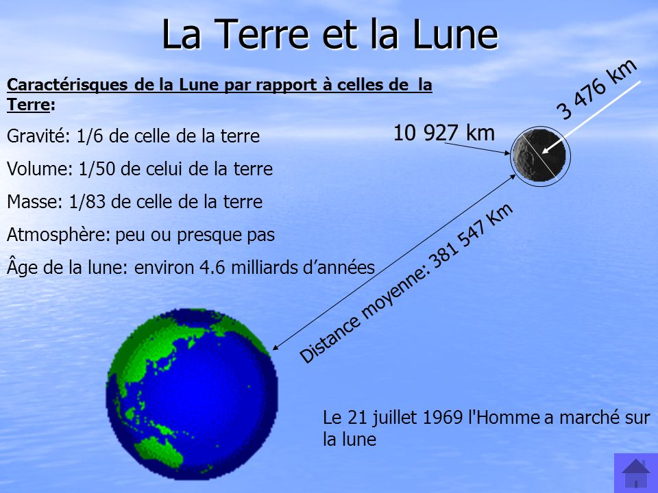 Distance moyenne: 381 547 Km 3 476 km 10 927 km Caractérisques de la Lune par rapport à celles de la Terre: Gravité: 1/6 de celle de la terre Volume: