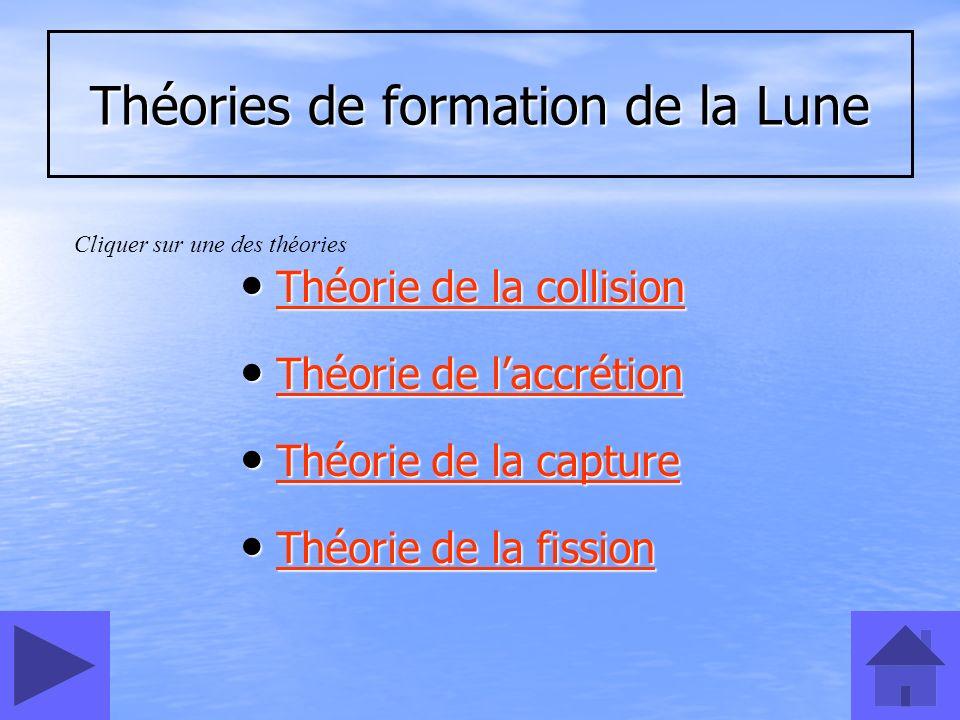 Théories de formation de la Lune Théorie de la collision Théorie de la collision Théorie de la collision Théorie de la collision Théorie de laccrétion