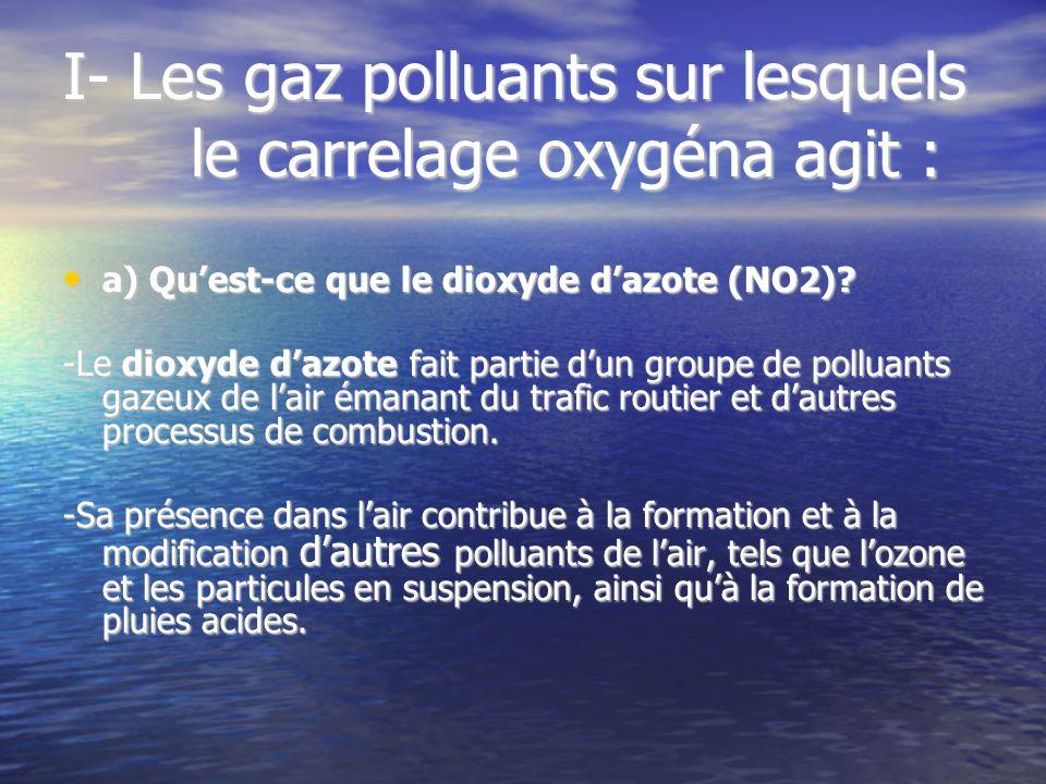 I- Les gaz polluants sur lesquels le carrelage oxygéna agit : a) Quest-ce que le dioxyde dazote (NO2)? a) Quest-ce que le dioxyde dazote (NO2)? -Le di