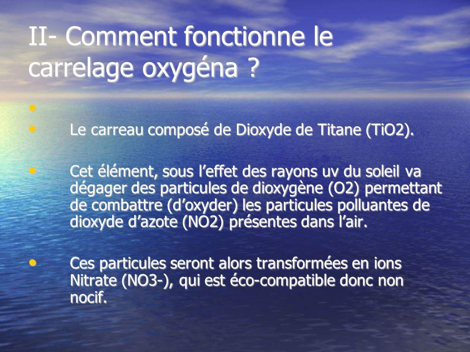 II- Comment fonctionne le carrelage oxygéna ? II- Comment fonctionne le carrelage oxygéna ? Le carreau composé de Dioxyde de Titane (TiO2). Le carreau