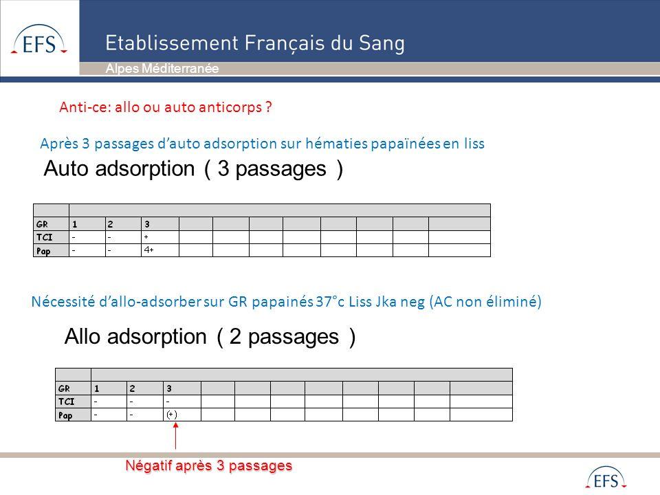 Alpes Méditerranée Auto adsorption ( 3 passages ) Allo adsorption ( 2 passages ) Négatif après 3 passages Après 3 passages dauto adsorption sur hémati