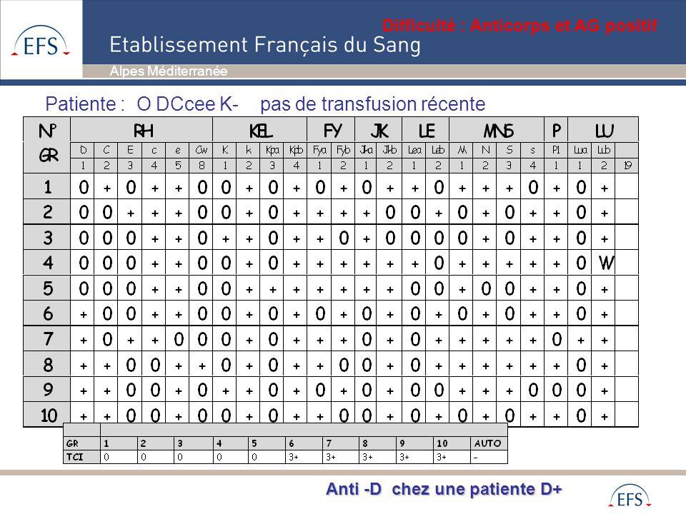 Alpes Méditerranée Patiente : O DCcee K- pas de transfusion récente Difficulté : Anticorps et AG positif Anti -D chez une patiente D+
