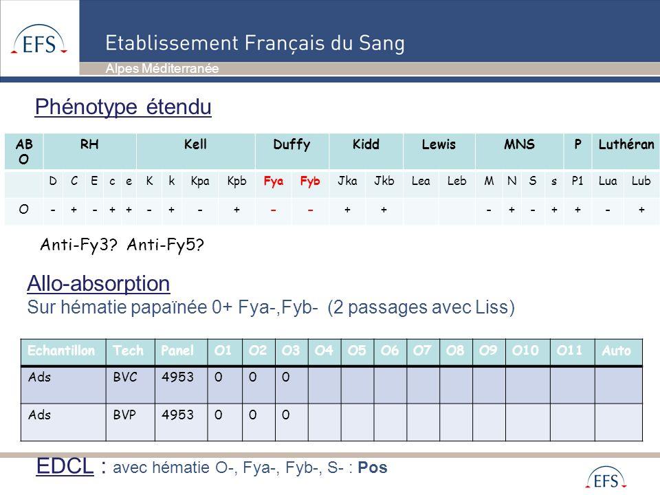 Alpes Méditerranée Allo-absorption Sur hématie papaïnée 0+ Fya-,Fyb- (2 passages avec Liss) EchantillonTechPanelO1O2O3O4O5O6O7O8O9O10O11Auto AdsBVC495