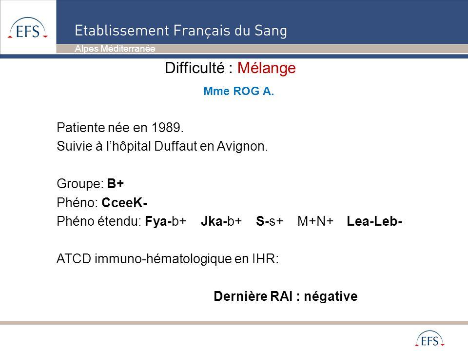 Alpes Méditerranée Mme ROG A. Patiente née en 1989. Suivie à lhôpital Duffaut en Avignon. Groupe: B+ Phéno: CceeK- Phéno étendu: Fya-b+ Jka-b+ S-s+ M+