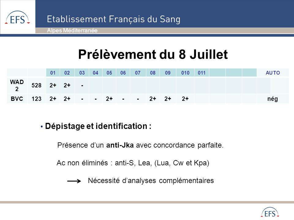 Alpes Méditerranée Panel didentification : 123