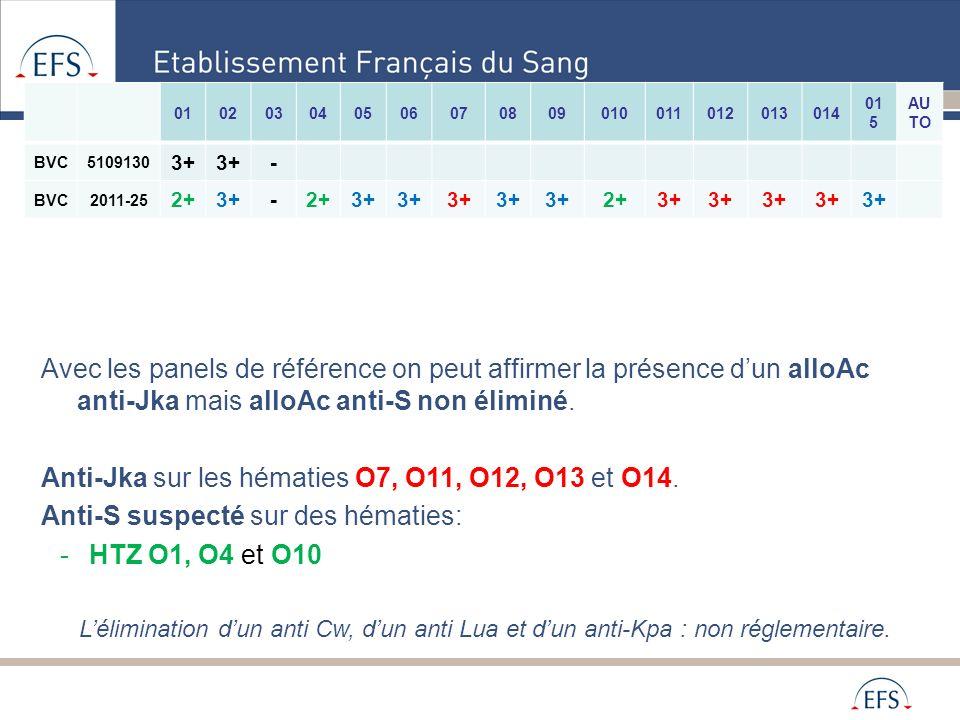 Alpes Méditerranée Avec les panels de référence on peut affirmer la présence dun alloAc anti-Jka mais alloAc anti-S non éliminé. Anti-Jka sur les héma