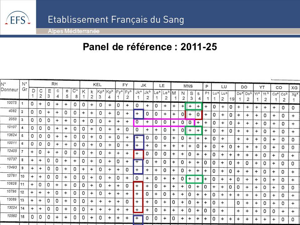 Alpes Méditerranée Panel de référence : 2011-25