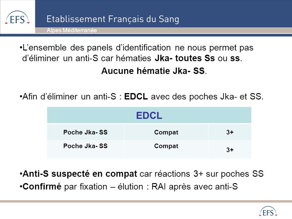 Alpes Méditerranée Lensemble des panels didentification ne nous permet pas déliminer un anti-S car hématies Jka- toutes Ss ou ss. Aucune hématie Jka-
