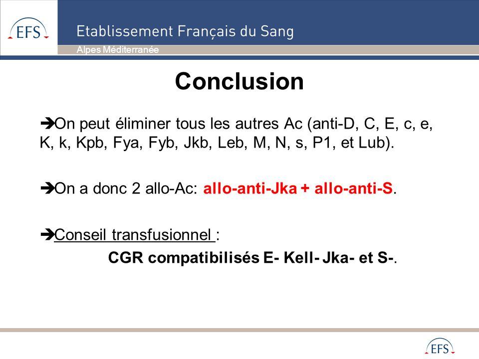 Alpes Méditerranée Difficulté : Effet-dose Mr VAN avec contexte transfusionnel récent Papaine non contributive : pas de corrélation technique possible