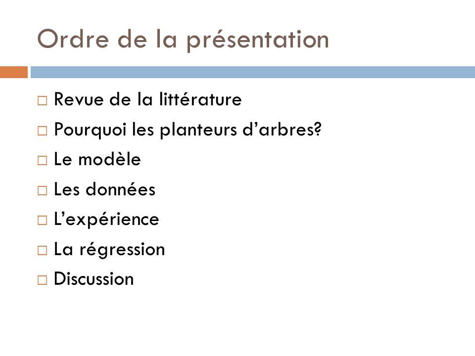 Ordre de la présentation Revue de la littérature Pourquoi les planteurs darbres.