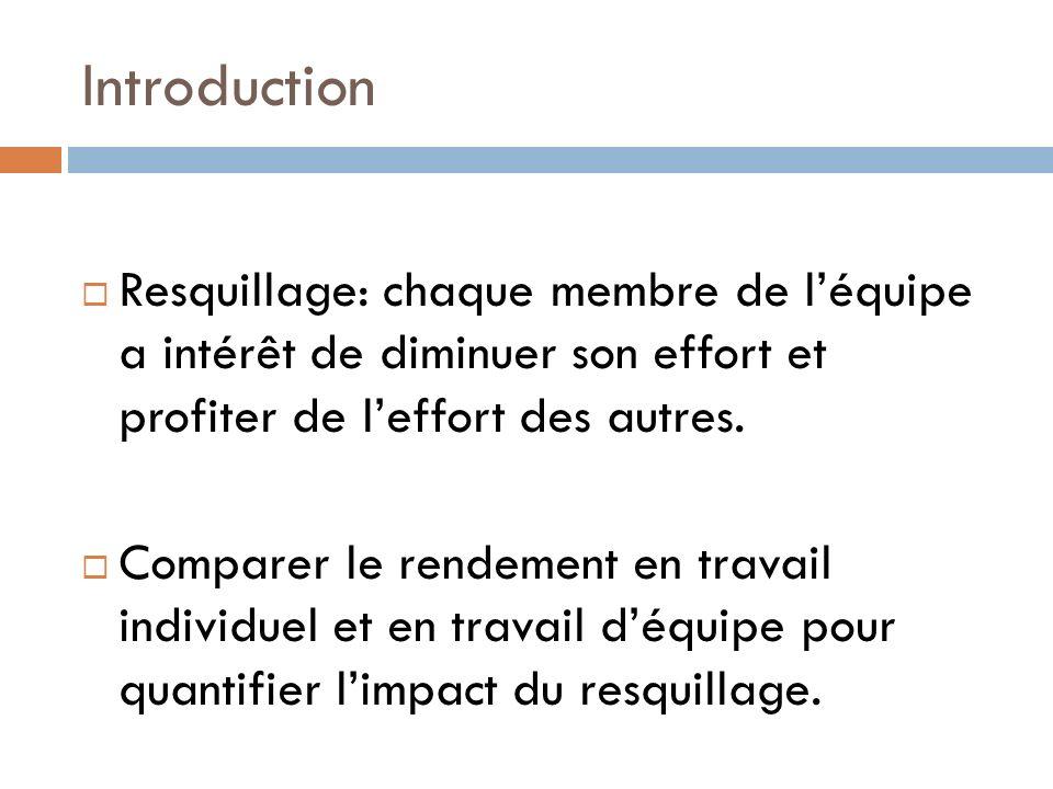 Introduction Resquillage: chaque membre de léquipe a intérêt de diminuer son effort et profiter de leffort des autres.