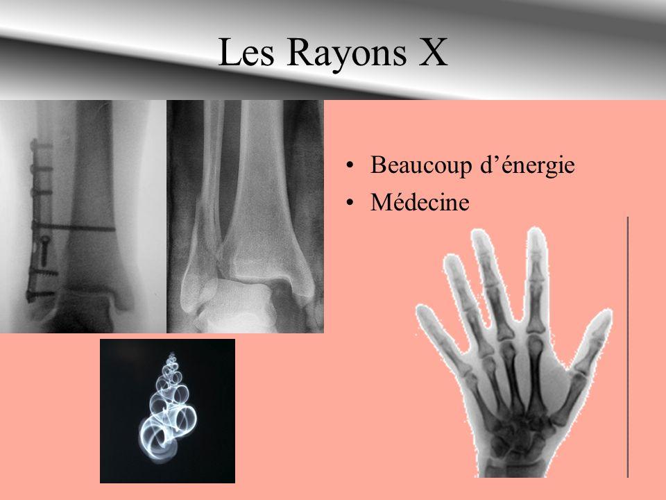 Le Spectre Éléctromagnétique BasseHaute LongueCourte Longueur donde Fréquence Rayons- X
