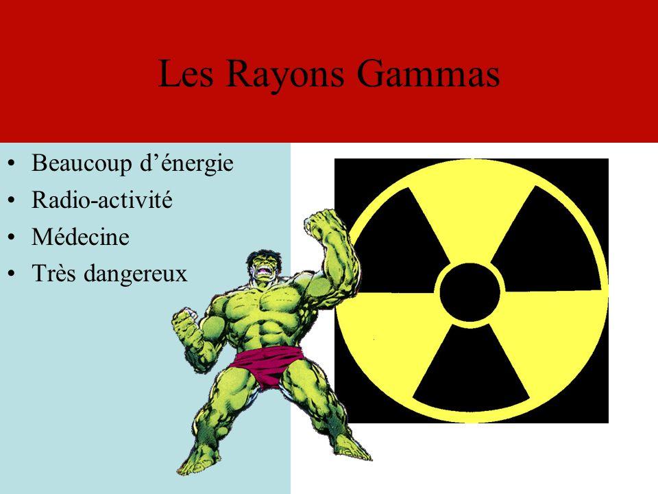 Le Spectre Éléctromagnétique BasseHaute LongueCourte Longueur donde Fréquence Rayons Gammas