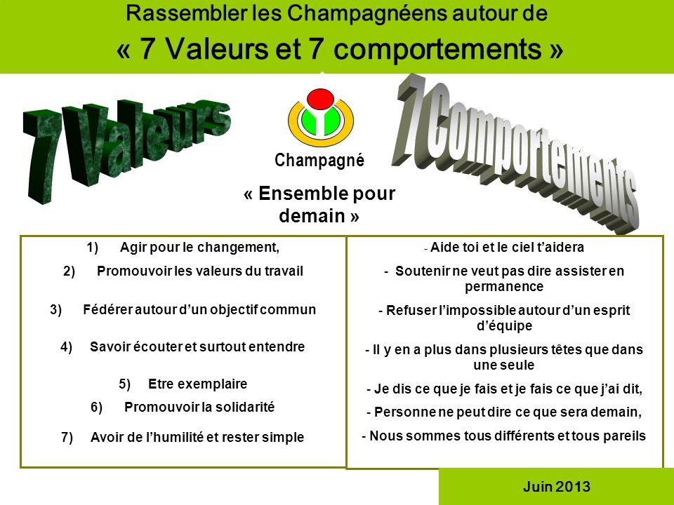Rassembler les Champagnéens autour de « 7 Valeurs et 7 comportements » Champagné « Ensemble pour demain » 1)Agir pour le changement, 2)Promouvoir les