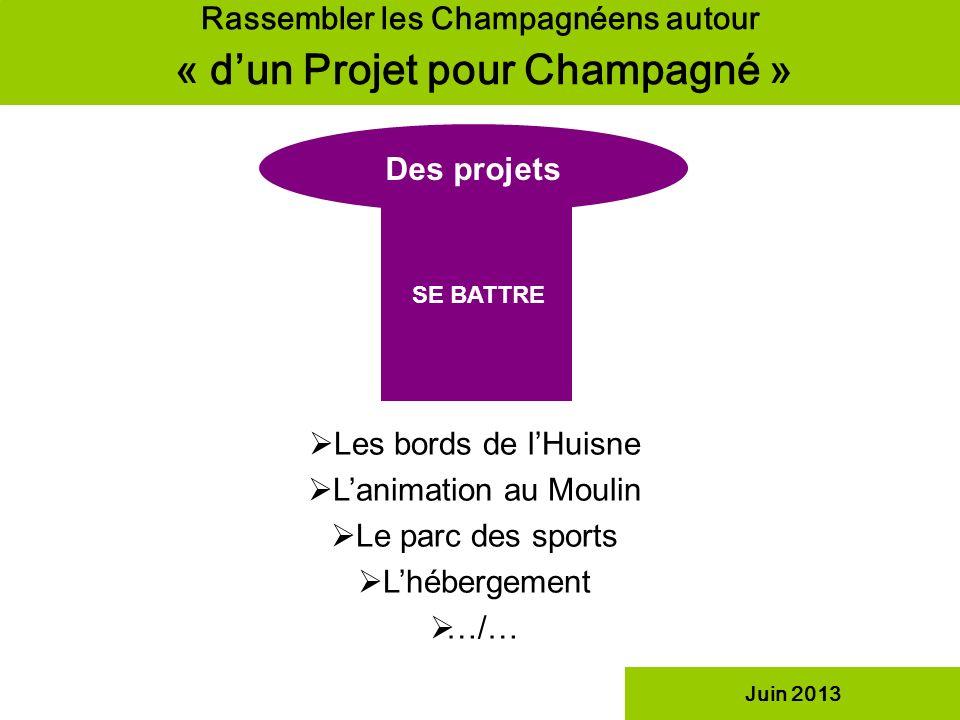 Rassembler les Champagnéens autour « dun Projet pour Champagné » Des projets SE BATTRE Juin 2013 Les bords de lHuisne Lanimation au Moulin Le parc des