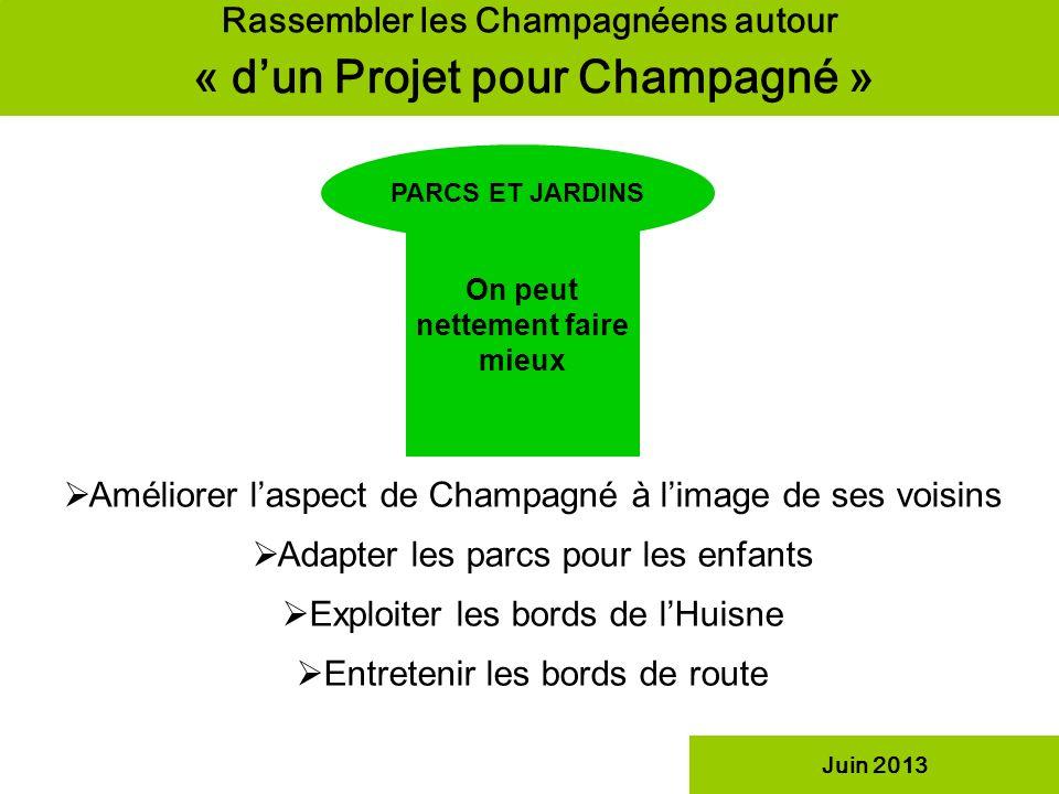Rassembler les Champagnéens autour « dun Projet pour Champagné » PARCS ET JARDINS On peut nettement faire mieux Juin 2013 Améliorer laspect de Champag