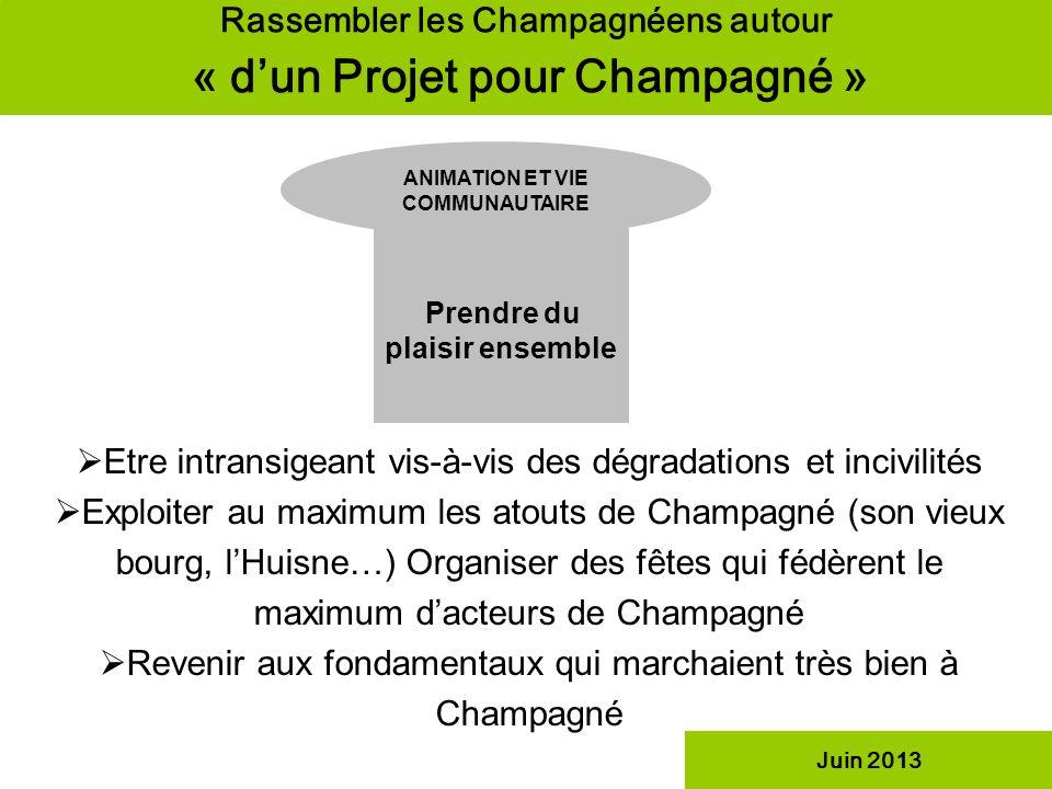 Rassembler les Champagnéens autour « dun Projet pour Champagné » ANIMATION ET VIE COMMUNAUTAIRE Prendre du plaisir ensemble Juin 2013 Etre intransigea