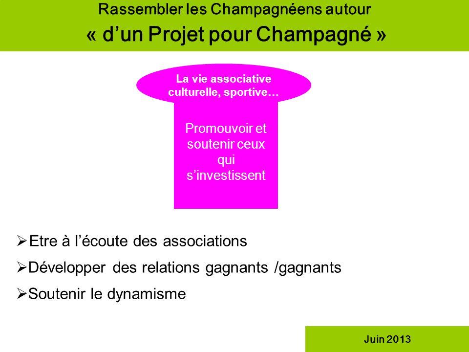 Rassembler les Champagnéens autour « dun Projet pour Champagné » La vie associative culturelle, sportive… Promouvoir et soutenir ceux qui sinvestissen