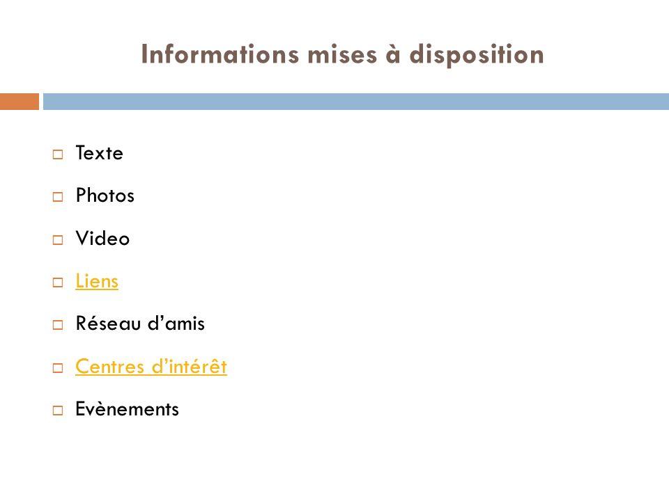 Informations mises à disposition Texte Photos Video Liens Réseau damis Centres dintérêt Evènements
