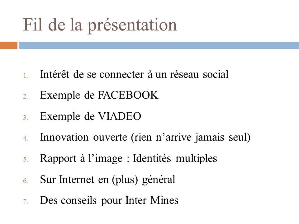 Fil de la présentation 1. Intérêt de se connecter à un réseau social 2. Exemple de FACEBOOK 3. Exemple de VIADEO 4. Innovation ouverte (rien narrive j