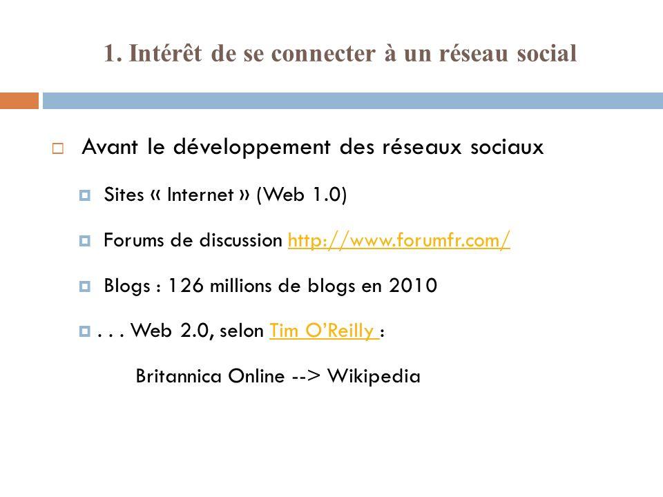 1. Intérêt de se connecter à un réseau social Avant le développement des réseaux sociaux Sites « Internet » (Web 1.0) Forums de discussion http://www.