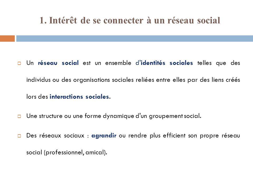1. Intérêt de se connecter à un réseau social Un réseau social est un ensemble d'identités sociales telles que des individus ou des organisations soci