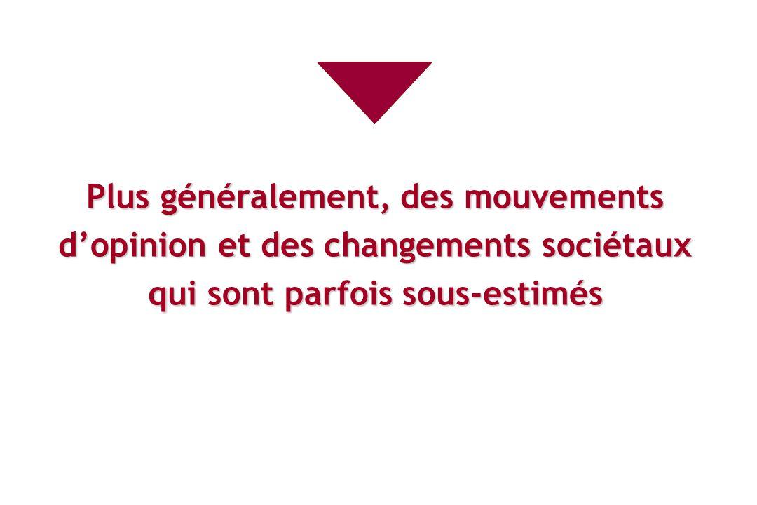 Plus généralement, des mouvements dopinion et des changements sociétaux qui sont parfois sous-estimés