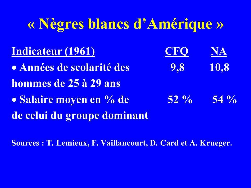 « Nègres blancs dAmérique » Indicateur (1961) CFQ NA Années de scolarité des 9,8 10,8 hommes de 25 à 29 ans Salaire moyen en % de 52 % 54 % de celui du groupe dominant Sources : T.