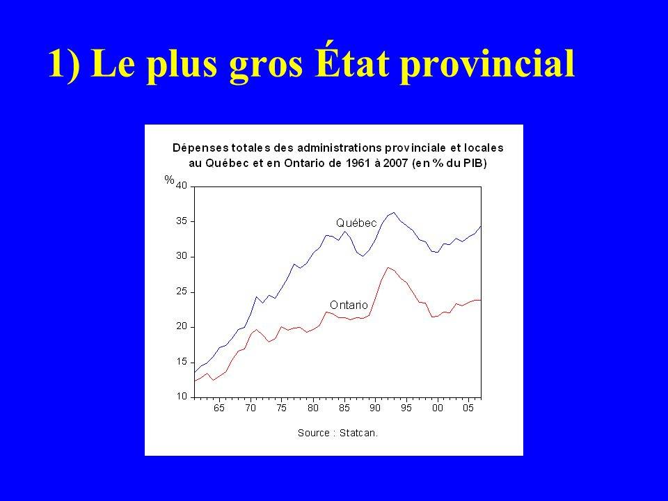 1) Le plus gros État provincial