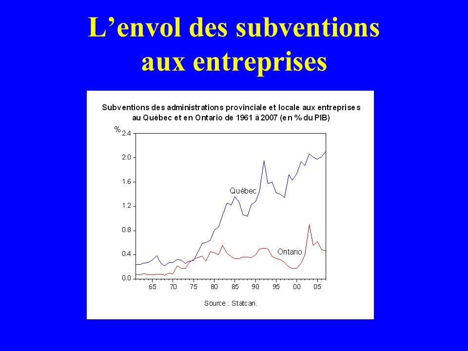 Lenvol des subventions aux entreprises
