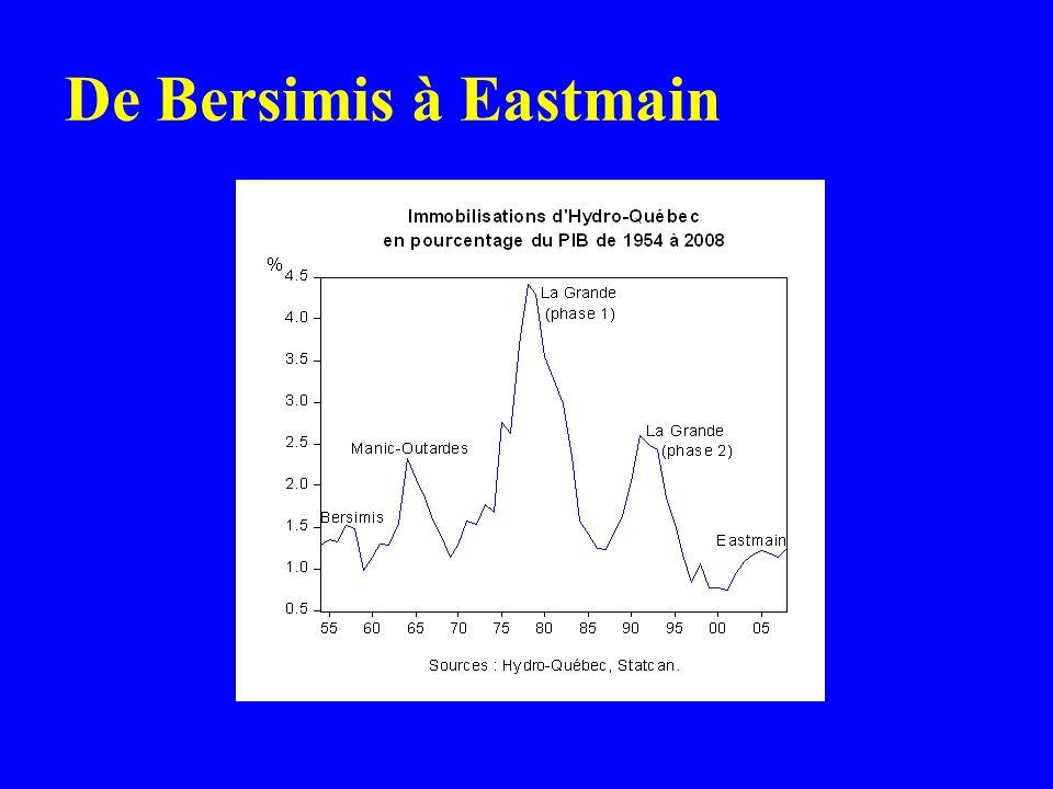 De Bersimis à Eastmain