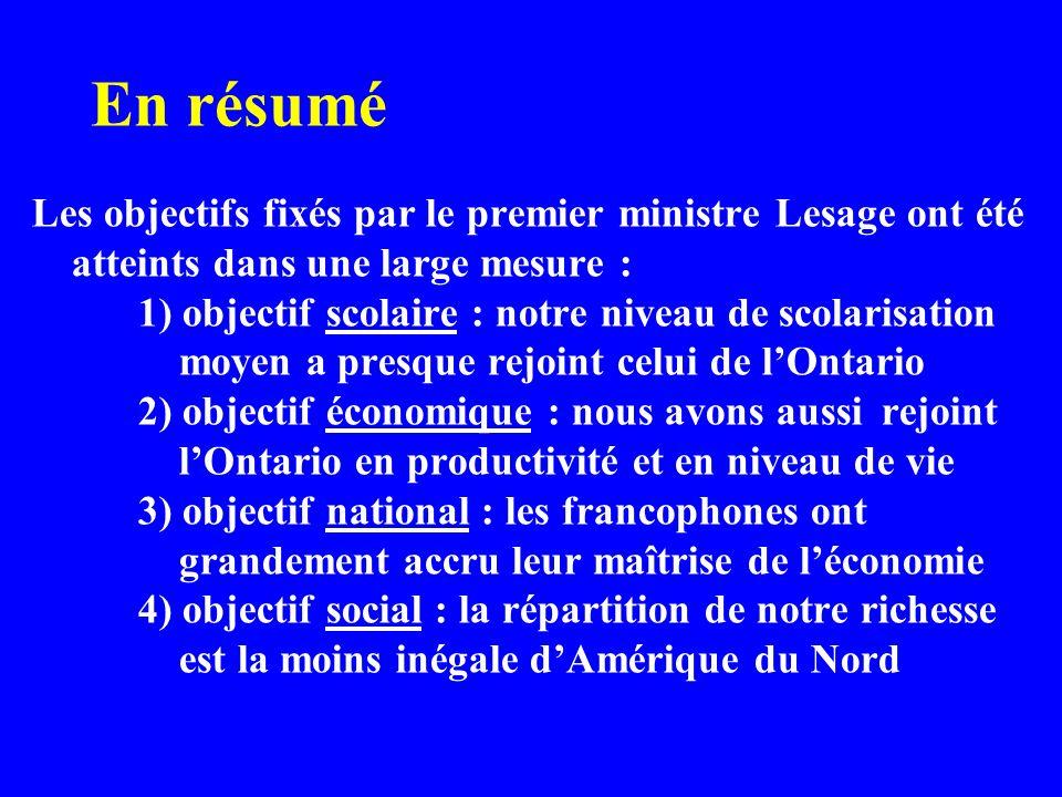 En résumé Les objectifs fixés par le premier ministre Lesage ont été atteints dans une large mesure : 1) objectif scolaire : notre niveau de scolarisation moyen a presque rejoint celui de lOntario 2) objectif économique : nous avons aussirejoint lOntario en productivité et en niveau de vie 3) objectif national : les francophones ont grandement accru leur maîtrise de léconomie 4) objectif social : la répartition de notre richesse est la moins inégale dAmérique du Nord