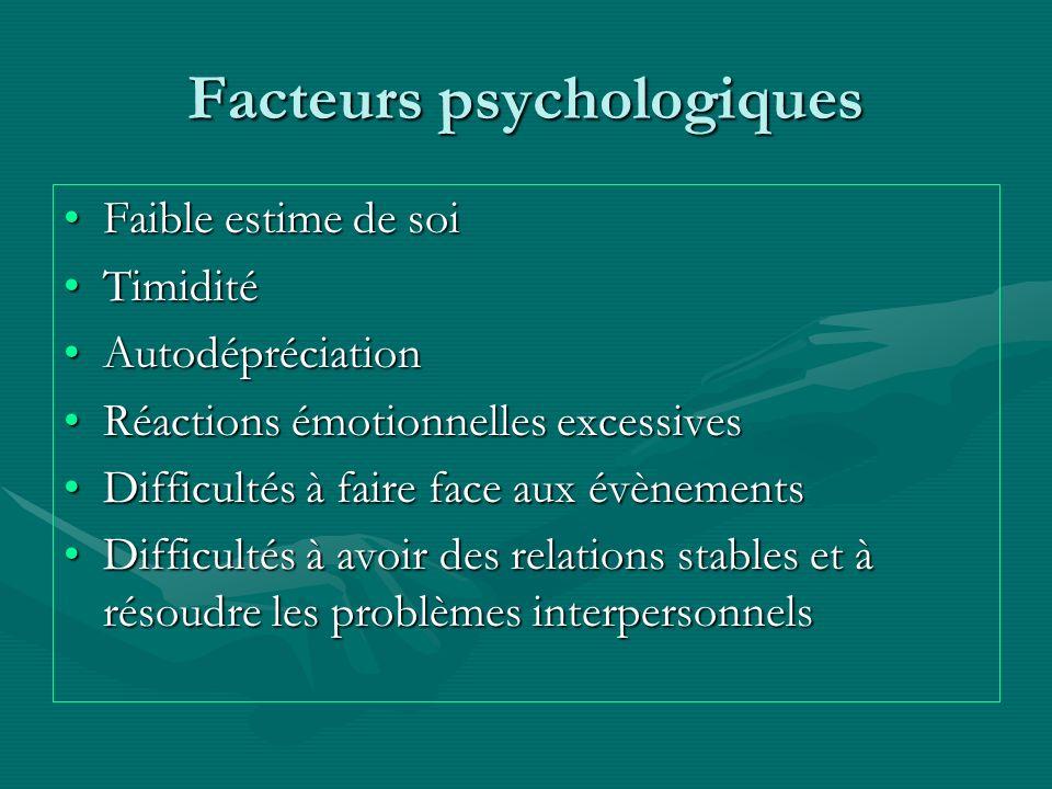 Facteurs psychologiques Faible estime de soiFaible estime de soi TimiditéTimidité AutodépréciationAutodépréciation Réactions émotionnelles excessivesR