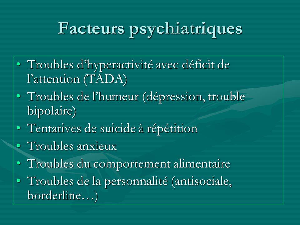 Facteurs psychiatriques Troubles dhyperactivité avec déficit de lattention (TADA)Troubles dhyperactivité avec déficit de lattention (TADA) Troubles de