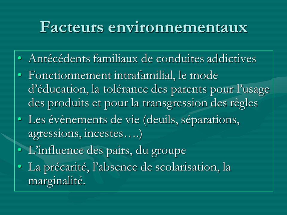 Facteurs environnementaux Antécédents familiaux de conduites addictivesAntécédents familiaux de conduites addictives Fonctionnement intrafamilial, le