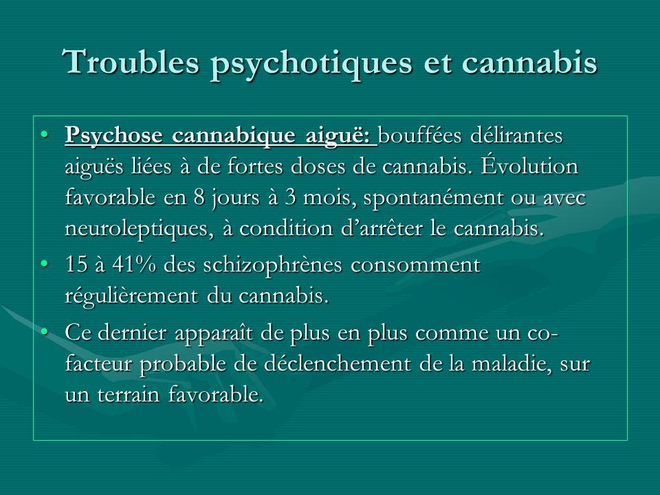 Troubles psychotiques et cannabis Psychose cannabique aiguë: bouffées délirantes aiguës liées à de fortes doses de cannabis. Évolution favorable en 8