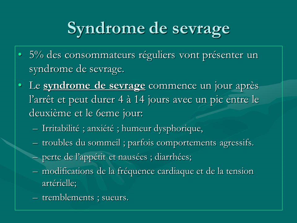 Syndrome de sevrage 5% des consommateurs réguliers vont présenter un syndrome de sevrage.5% des consommateurs réguliers vont présenter un syndrome de