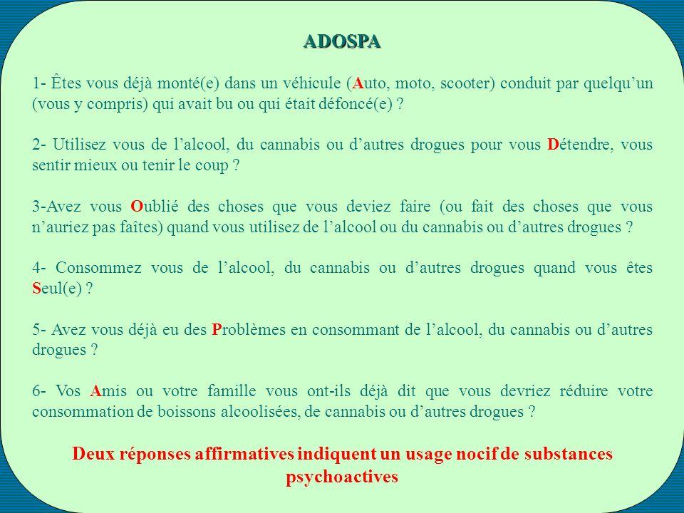 ADOSPA 1- Êtes vous déjà monté(e) dans un véhicule (Auto, moto, scooter) conduit par quelquun (vous y compris) qui avait bu ou qui était défoncé(e) ?
